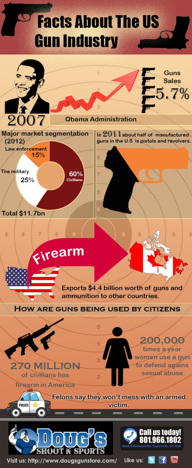 guns-in-the-usa_52fc21da1fdcd_w1500.jpg